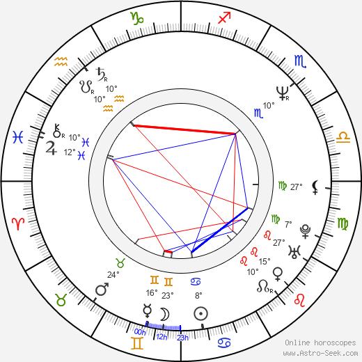 Deirdre Lovejoy birth chart, biography, wikipedia 2020, 2021