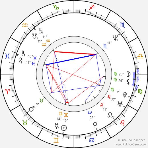 Gina Gershon birth chart, biography, wikipedia 2018, 2019