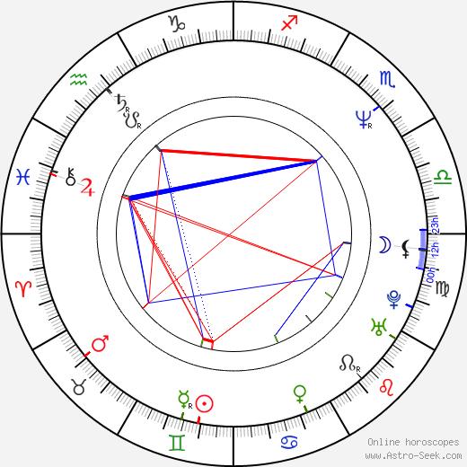 Gina Gershon astro natal birth chart, Gina Gershon horoscope, astrology