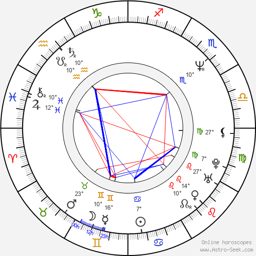 Iva Franks Singer birth chart, biography, wikipedia 2018, 2019