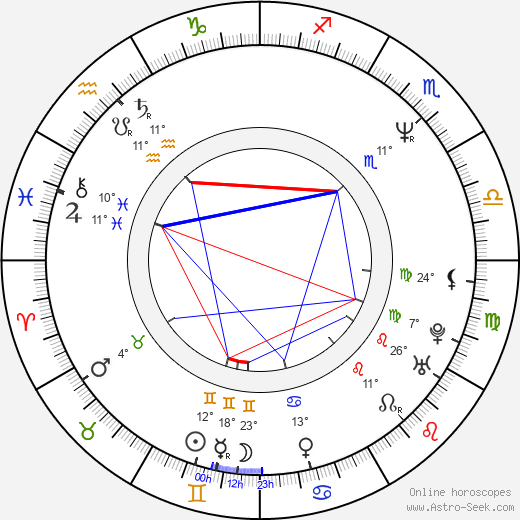 Jan Ohlsson birth chart, biography, wikipedia 2018, 2019