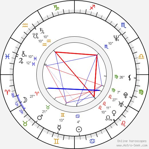 Jerome Kersey birth chart, biography, wikipedia 2019, 2020
