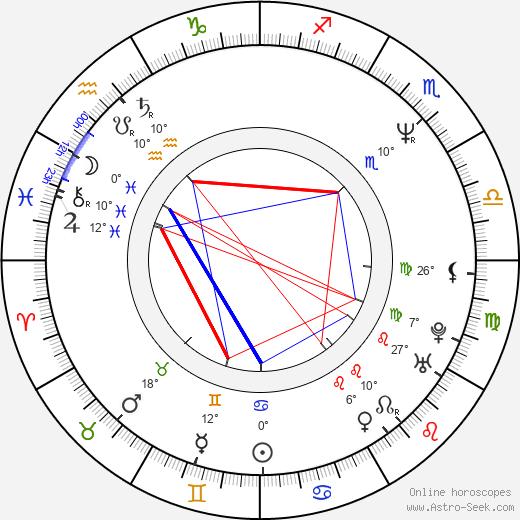 Joie Lee birth chart, biography, wikipedia 2020, 2021