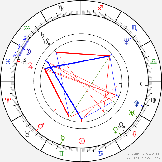 Joie Lee birth chart, Joie Lee astro natal horoscope, astrology