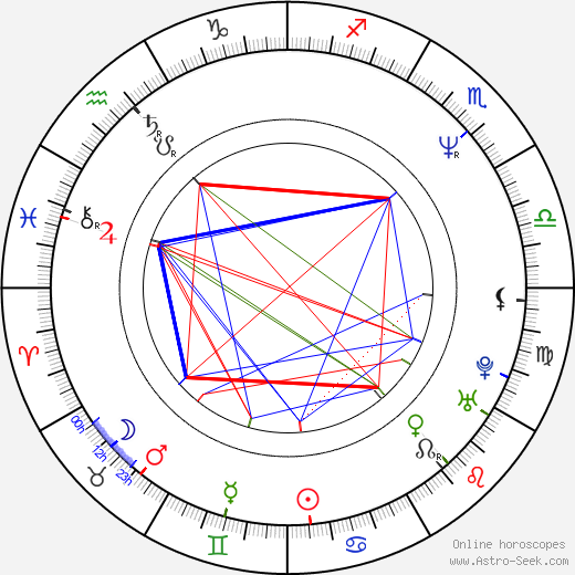 Laird Macintosh birth chart, Laird Macintosh astro natal horoscope, astrology