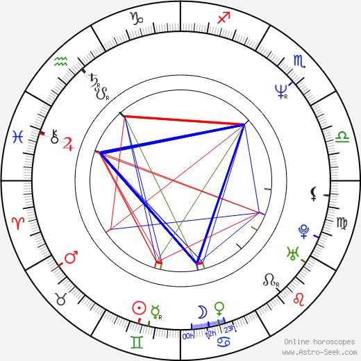 Линдси Фрост Lindsay Frost день рождения гороскоп, Lindsay Frost Натальная карта онлайн