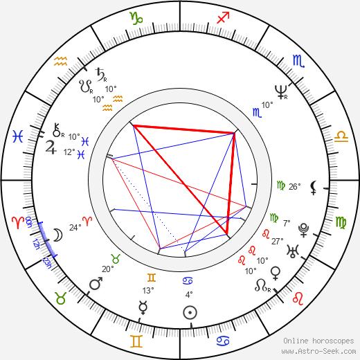 M. David Mullen birth chart, biography, wikipedia 2019, 2020