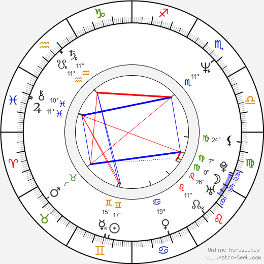 Neal Matarazzo birth chart, biography, wikipedia 2020, 2021