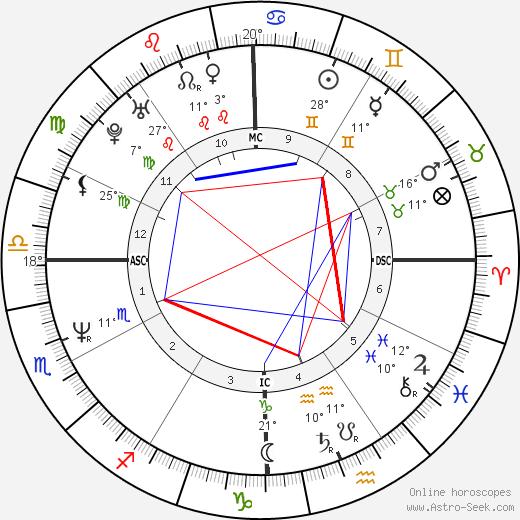 Paula Abdul tema natale, biography, Biografia da Wikipedia 2020, 2021