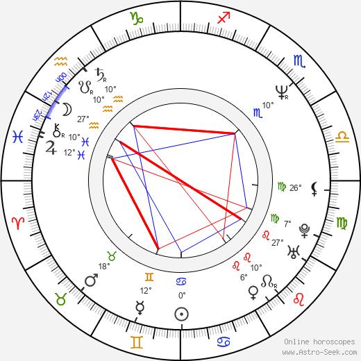 Stephen Chow birth chart, biography, wikipedia 2019, 2020