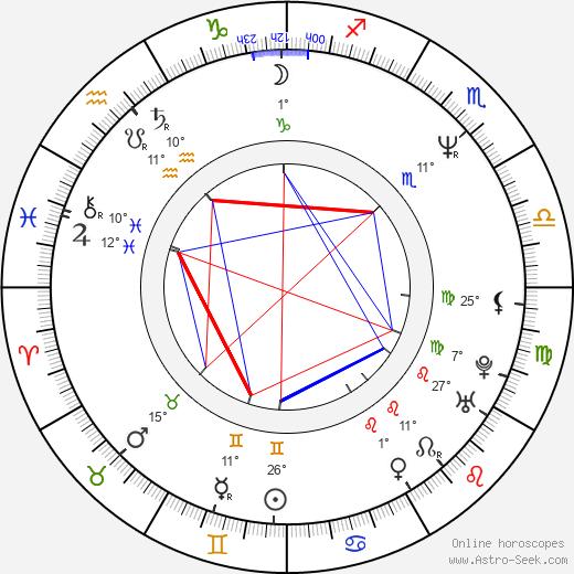Stephen Marcus birth chart, biography, wikipedia 2020, 2021