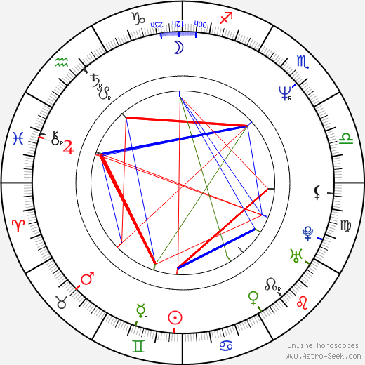 Stephen Marcus birth chart, Stephen Marcus astro natal horoscope, astrology
