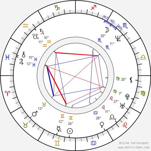 Thomas Mikal Ford birth chart, biography, wikipedia 2020, 2021
