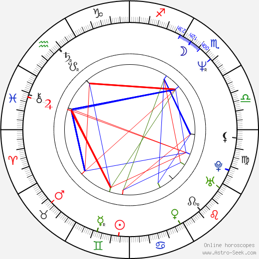 Thomas Mikal Ford astro natal birth chart, Thomas Mikal Ford horoscope, astrology
