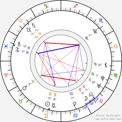 Vincent Young birth chart, biography, wikipedia 2020, 2021