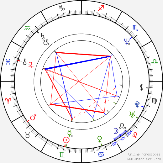 Vincent Young birth chart, Vincent Young astro natal horoscope, astrology