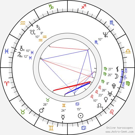 Akiva Goldsman birth chart, biography, wikipedia 2018, 2019