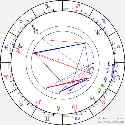 Akiva Goldsman astro natal birth chart, Akiva Goldsman horoscope, astrology