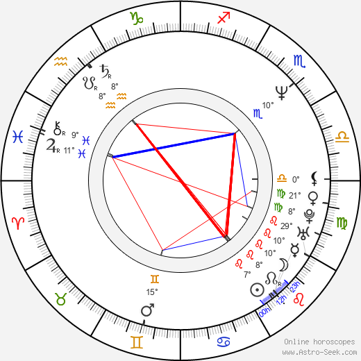 Al Sapienza birth chart, biography, wikipedia 2019, 2020