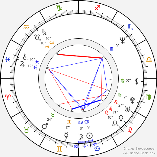 Andre Braugher birth chart, biography, wikipedia 2018, 2019