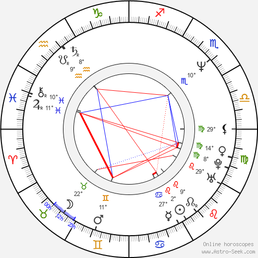 Anthony Tyler Quinn birth chart, biography, wikipedia 2019, 2020