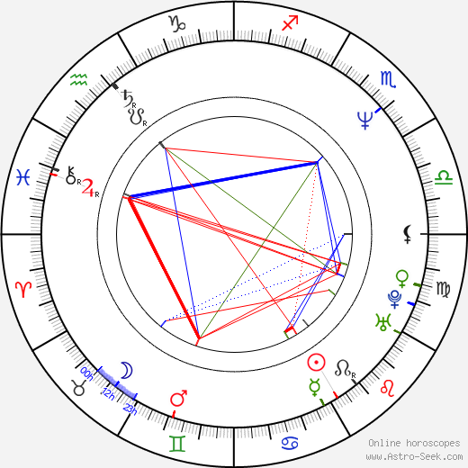 Anthony Tyler Quinn astro natal birth chart, Anthony Tyler Quinn horoscope, astrology