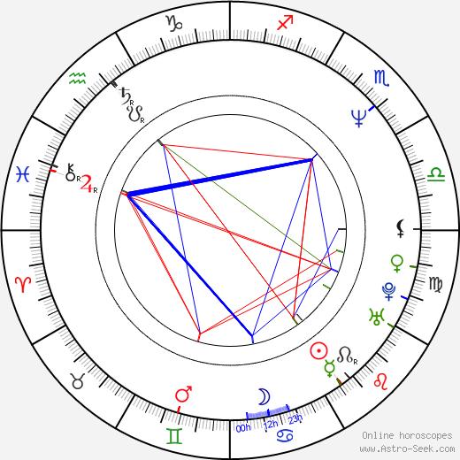 Carl Cox tema natale, oroscopo, Carl Cox oroscopi gratuiti, astrologia