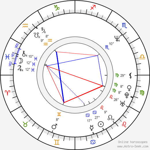 Carlos Alazraqui birth chart, biography, wikipedia 2017, 2018