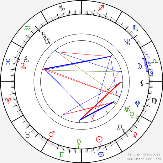 Chris LaPanta день рождения гороскоп, Chris LaPanta Натальная карта онлайн