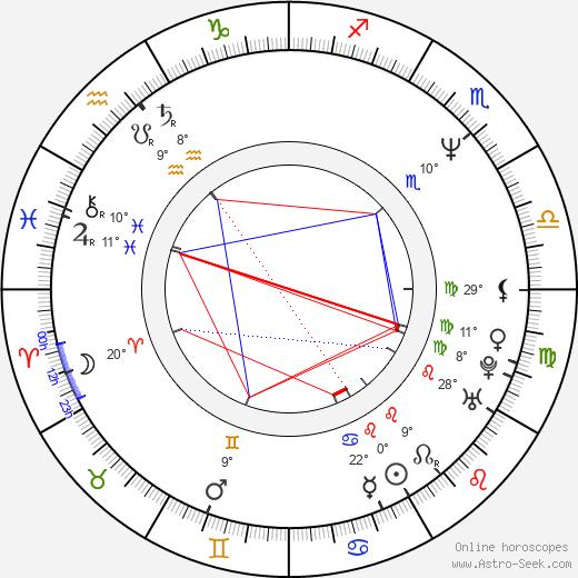 DJ Kaya birth chart, biography, wikipedia 2020, 2021