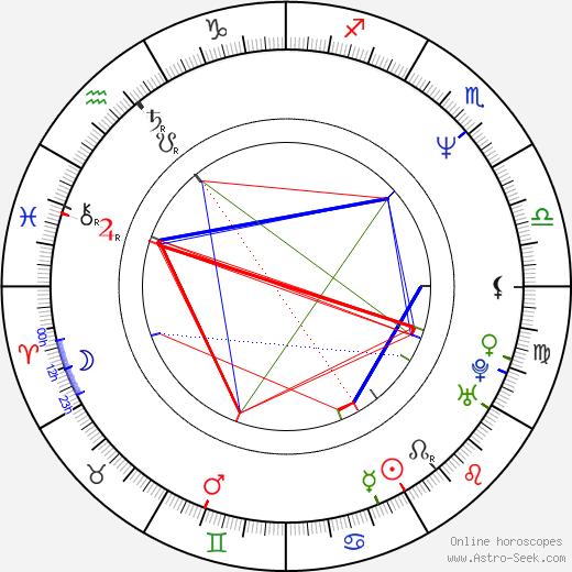 DJ Kaya birth chart, DJ Kaya astro natal horoscope, astrology