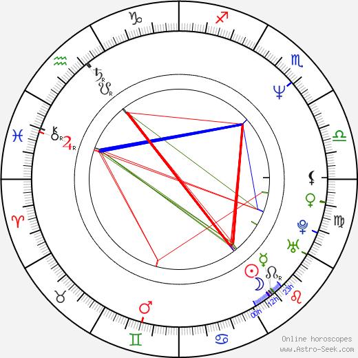 Gô Rijû tema natale, oroscopo, Gô Rijû oroscopi gratuiti, astrologia