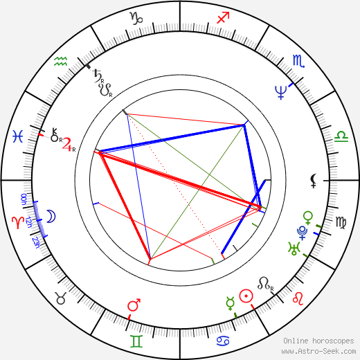 Hiroši Mikami astro natal birth chart, Hiroši Mikami horoscope, astrology