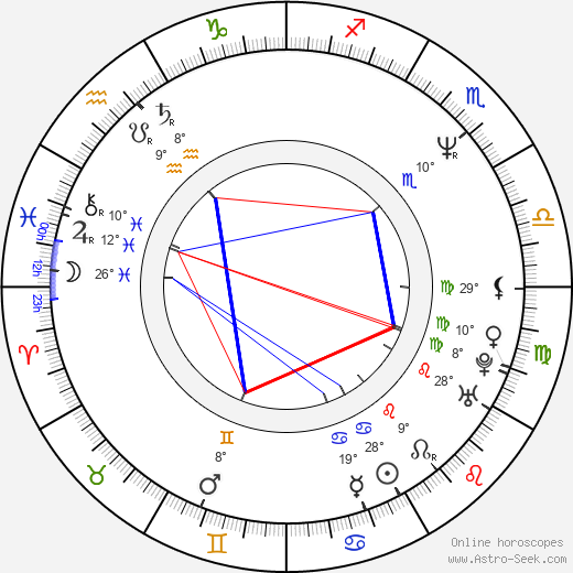 Ike Eisenmann birth chart, biography, wikipedia 2019, 2020