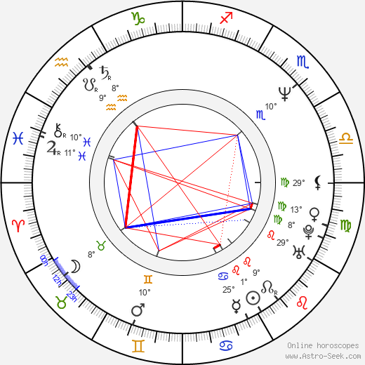 Jay Woelfel birth chart, biography, wikipedia 2019, 2020