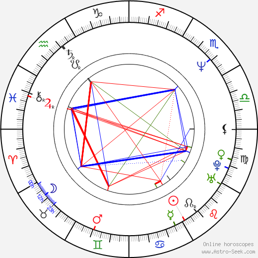 Jay Woelfel astro natal birth chart, Jay Woelfel horoscope, astrology