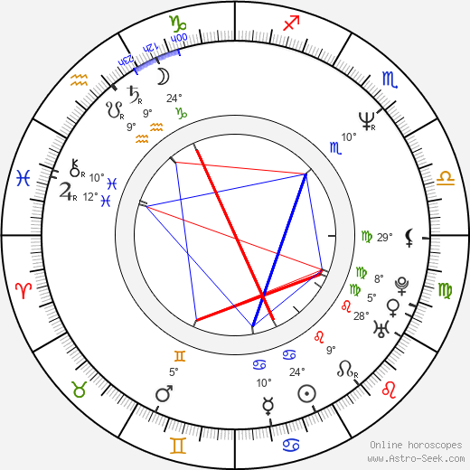 Jean-Paul Lilienfeld birth chart, biography, wikipedia 2019, 2020