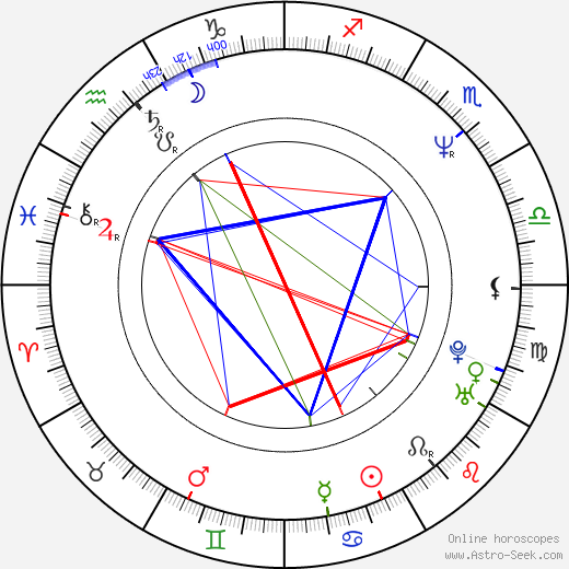 Jean-Paul Lilienfeld astro natal birth chart, Jean-Paul Lilienfeld horoscope, astrology