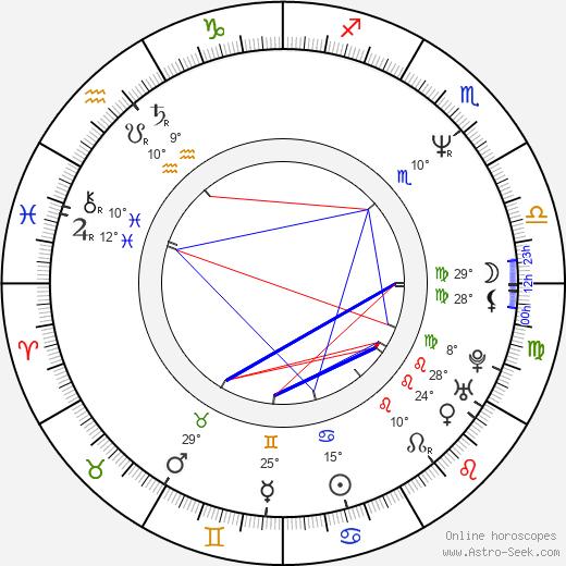 Joan Osborne birth chart, biography, wikipedia 2019, 2020