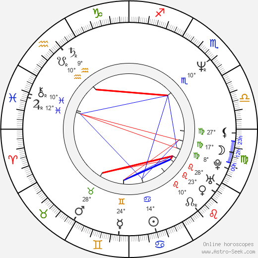 Klaus Tange birth chart, biography, wikipedia 2018, 2019
