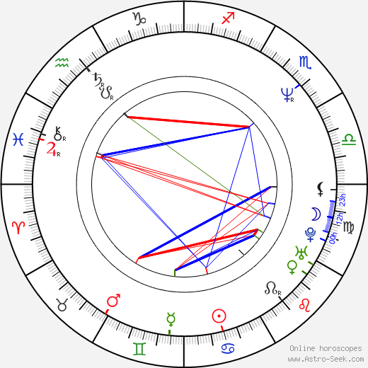 Klaus Tange astro natal birth chart, Klaus Tange horoscope, astrology