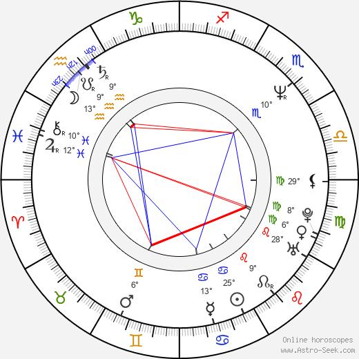 Lee Arenberg birth chart, biography, wikipedia 2020, 2021