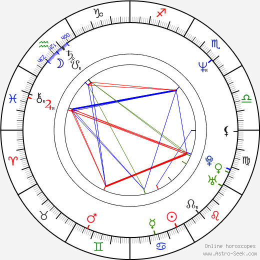 Lee Arenberg birth chart, Lee Arenberg astro natal horoscope, astrology
