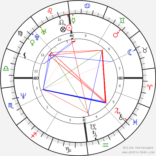 Michael Feist astro natal birth chart, Michael Feist horoscope, astrology