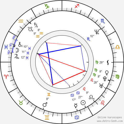 Rochelle Redfield birth chart, biography, wikipedia 2020, 2021
