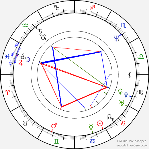 Rochelle Redfield birth chart, Rochelle Redfield astro natal horoscope, astrology