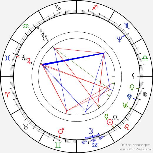 Scott Steiner tema natale, oroscopo, Scott Steiner oroscopi gratuiti, astrologia