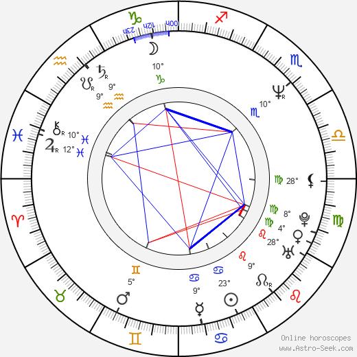 Thomas Arslan birth chart, biography, wikipedia 2019, 2020