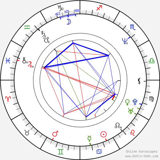 Thomas Arslan astro natal birth chart, Thomas Arslan horoscope, astrology