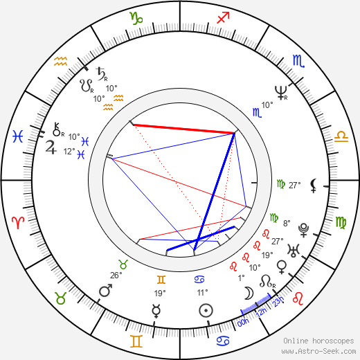 Thomas Gibson birth chart, biography, wikipedia 2018, 2019